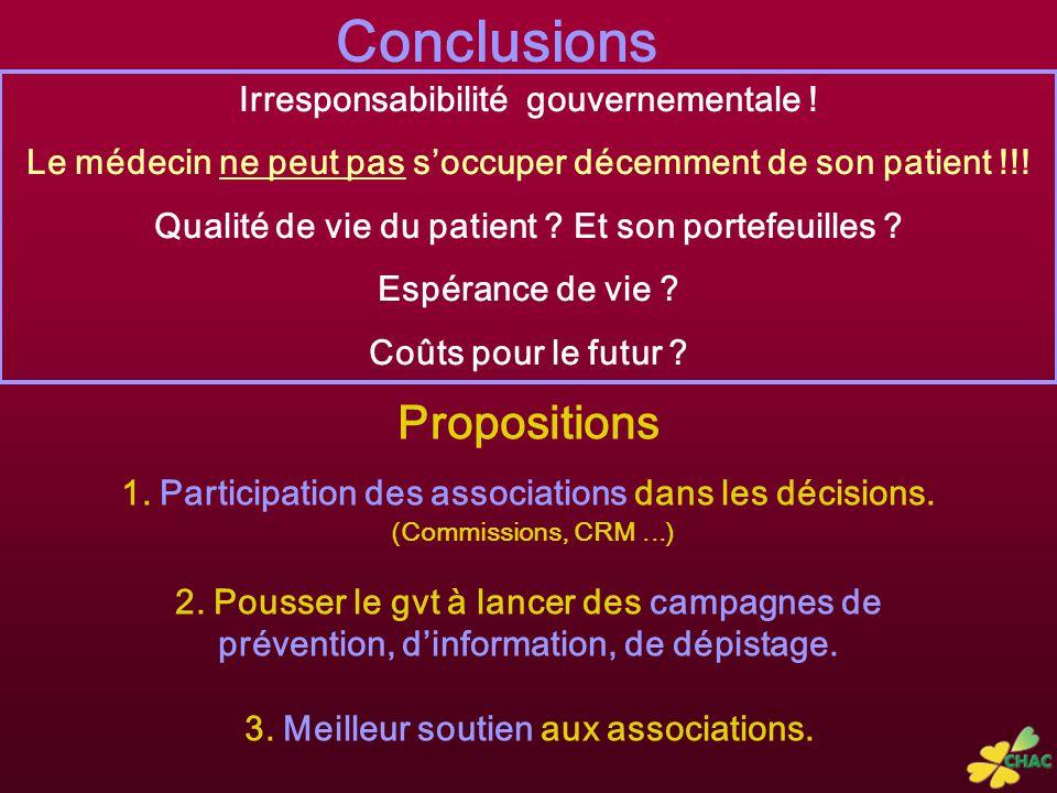 Conclusions Propositions Irresponsabibilité gouvernementale !