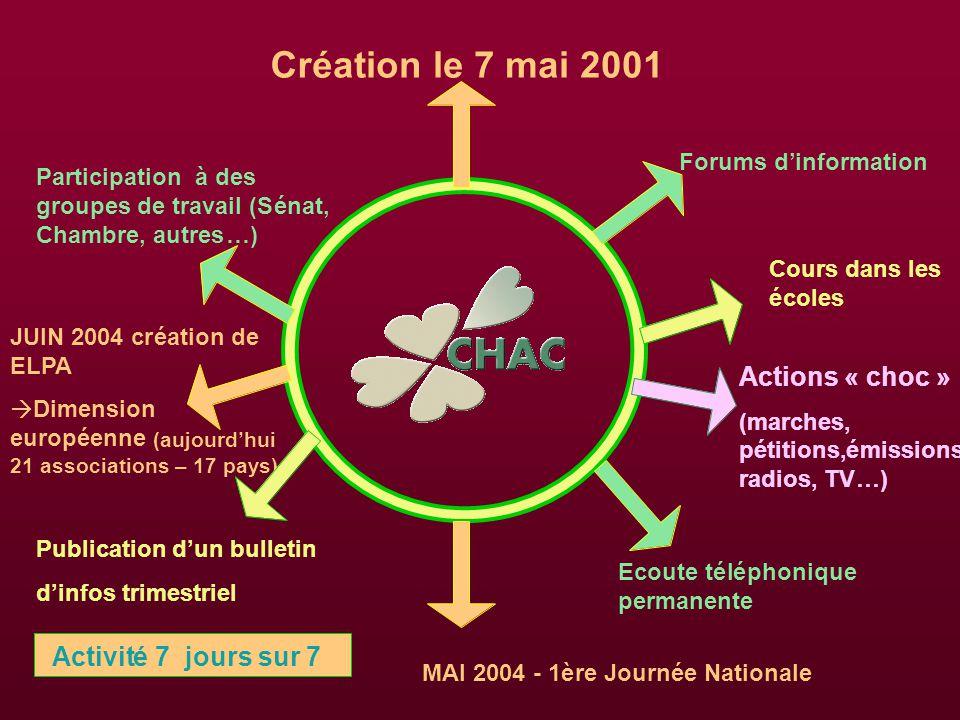 Cr é ation le 7 mai 2001 Activit 7 jours sur 7 Actions « choc »