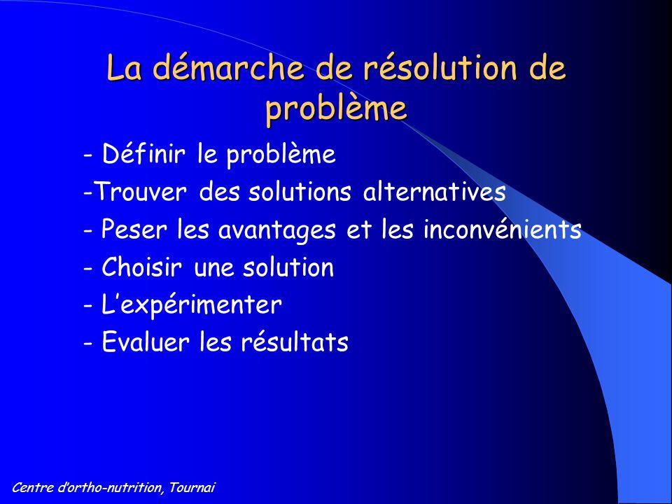 La démarche de résolution de problème