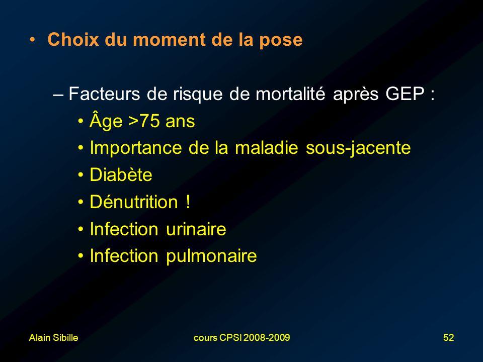 Choix du moment de la pose Facteurs de risque de mortalité après GEP :