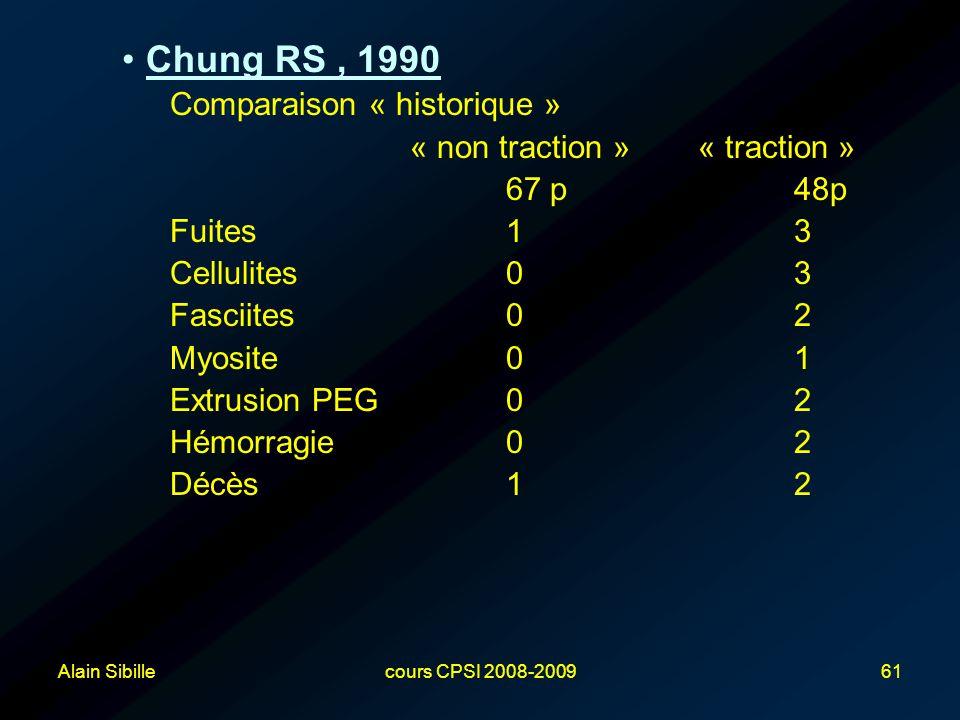 Chung RS , 1990 Comparaison « historique »