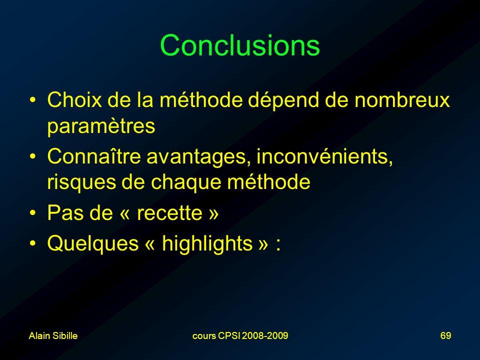 Conclusions Choix de la méthode dépend de nombreux paramètres