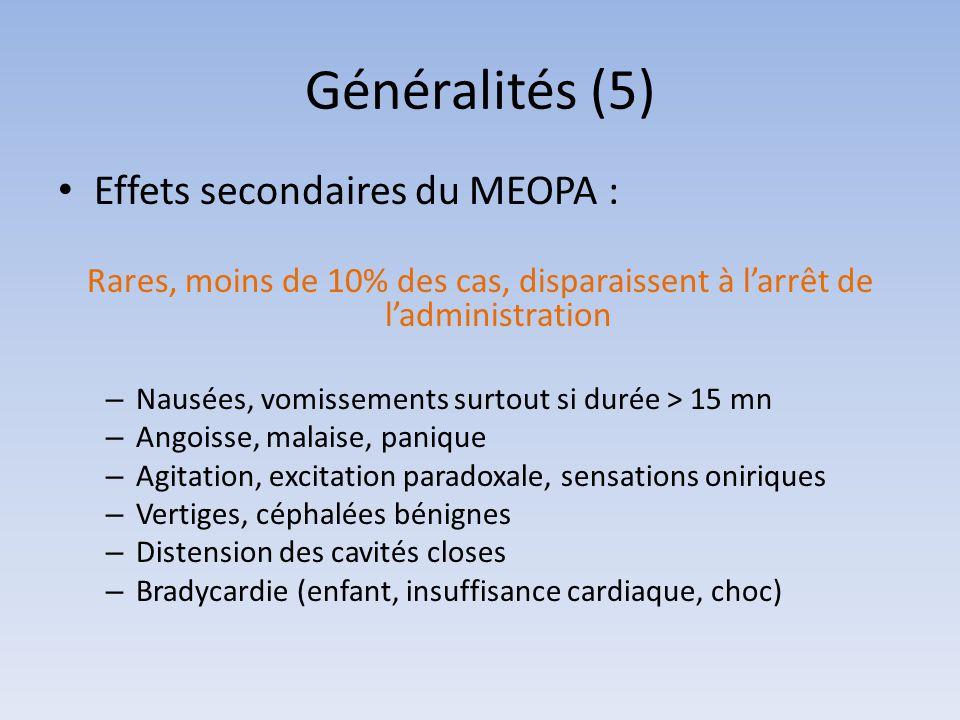 Généralités (5) Effets secondaires du MEOPA :
