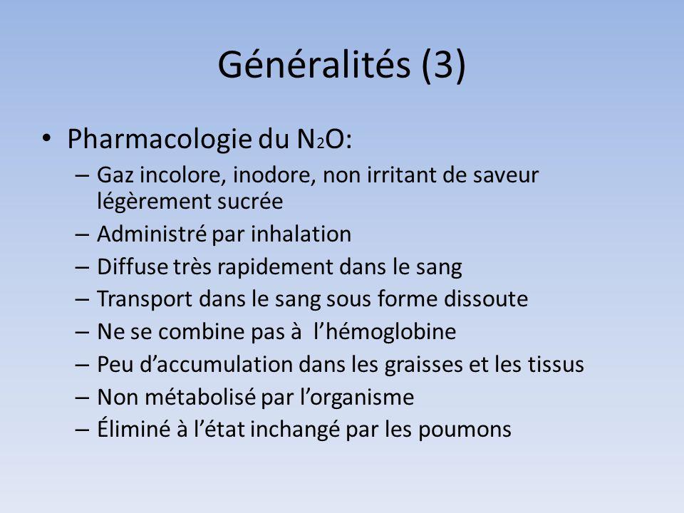 Généralités (3) Pharmacologie du N2O: