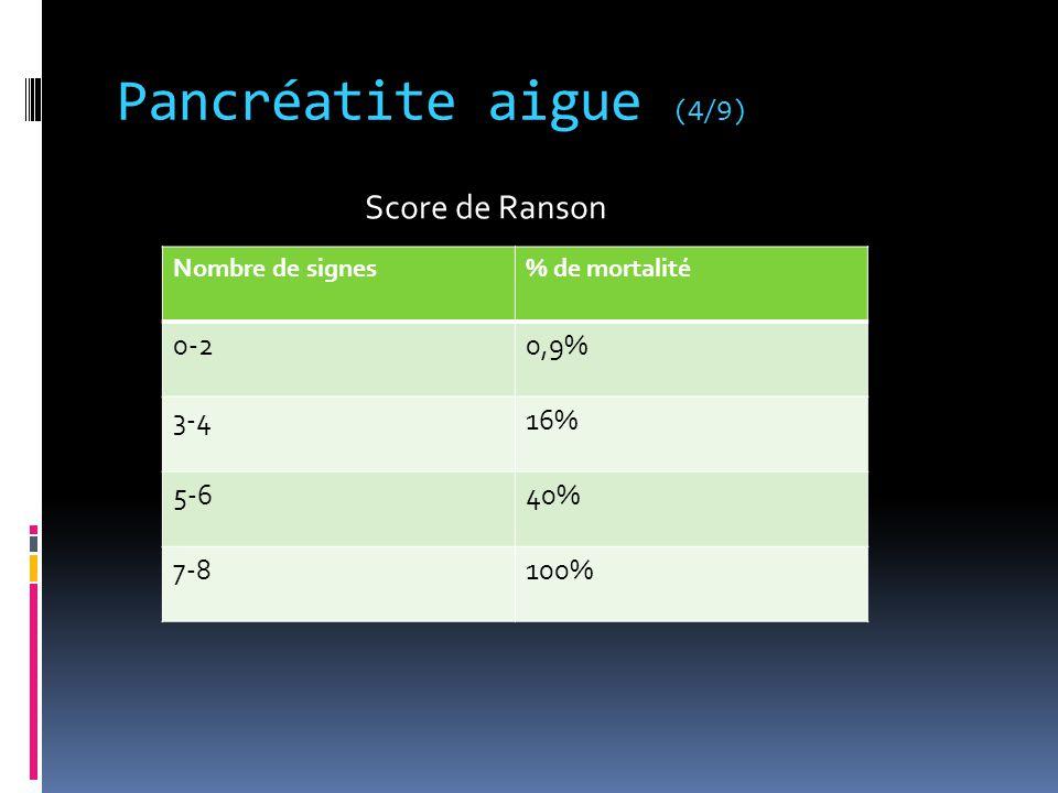 Pancréatite aigue (4/9) Score de Ranson 0-2 0,9% 3-4 16% 5-6 40% 7-8