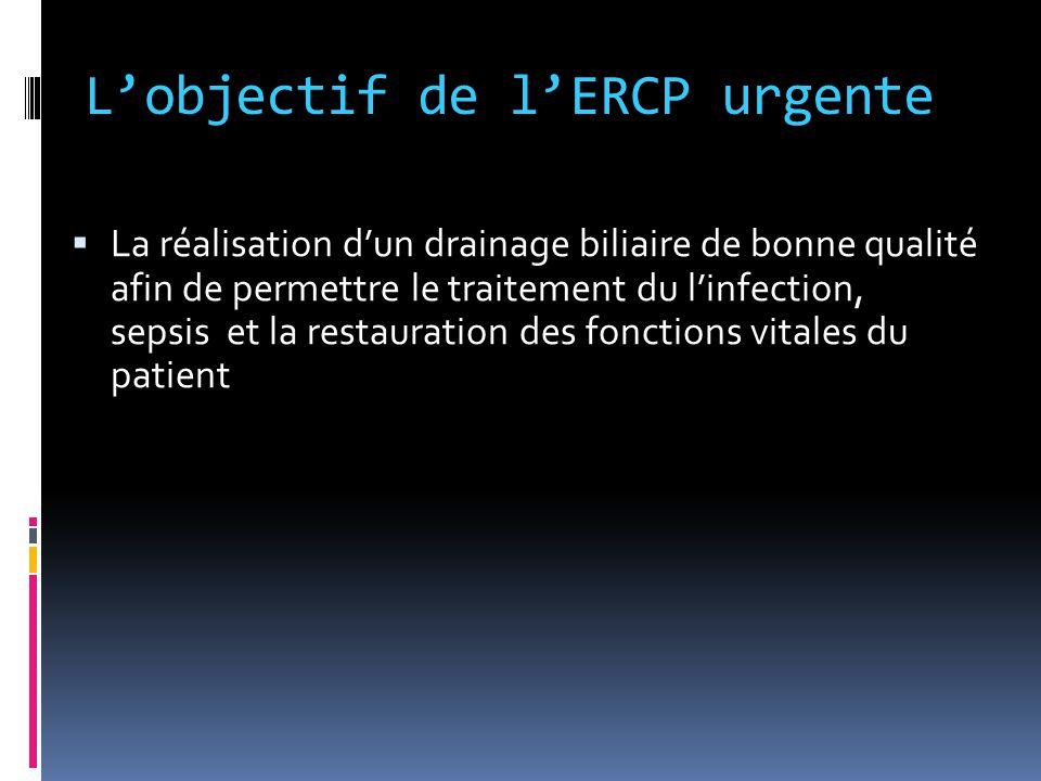 L'objectif de l'ERCP urgente