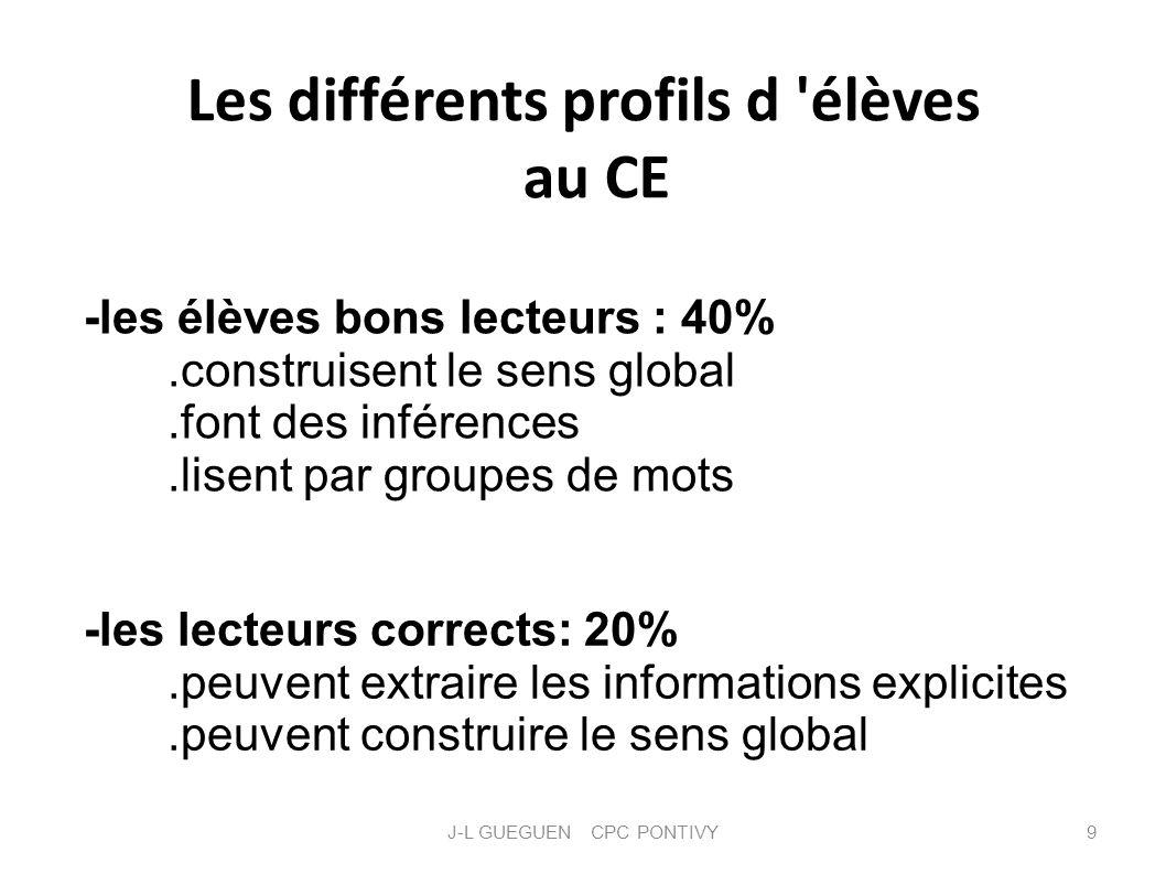 Les différents profils d élèves au CE