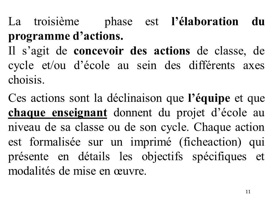 La troisième phase est l'élaboration du programme d'actions.