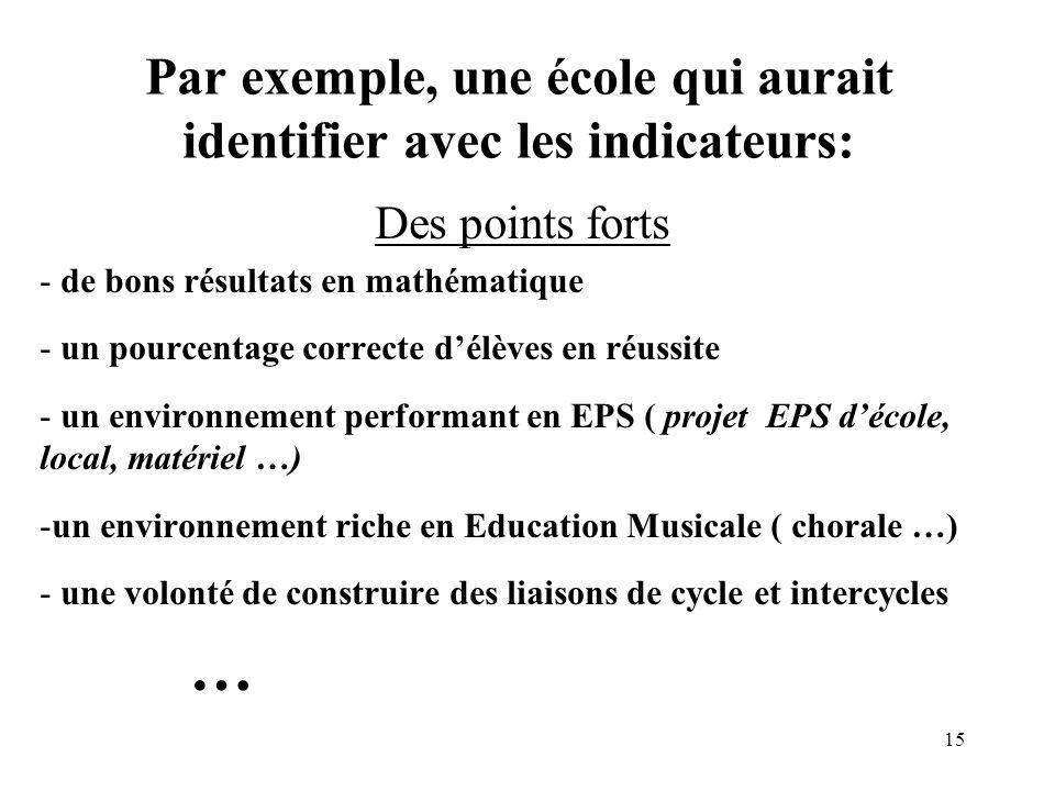 Par exemple, une école qui aurait identifier avec les indicateurs: