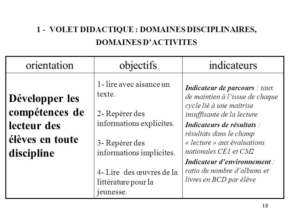 1 - VOLET DIDACTIQUE : DOMAINES DISCIPLINAIRES, DOMAINES D'ACTIVITES