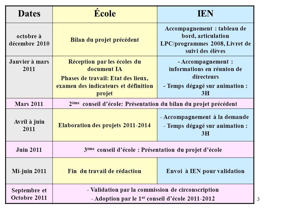 Dates École IEN octobre à décembre 2010 Bilan du projet précédent