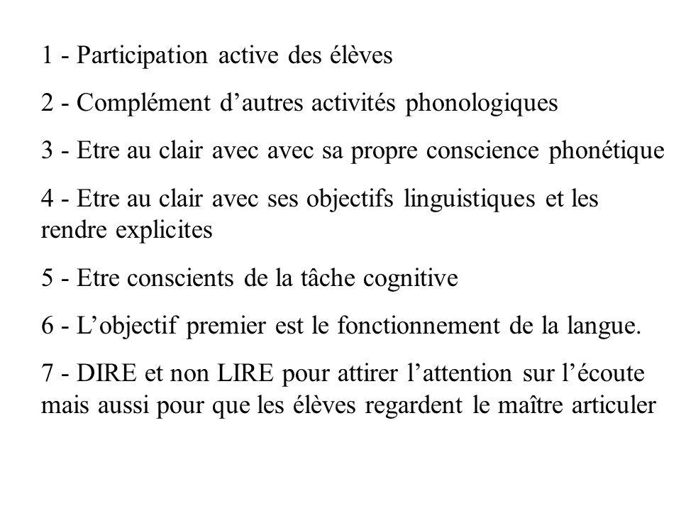 1 - Participation active des élèves