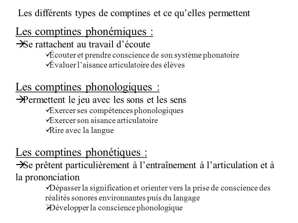 Les comptines phonémiques :