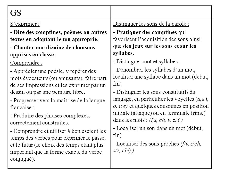 GS S'exprimer : Dire des comptines, poèmes ou autres textes en adoptant le ton approprié. Chanter une dizaine de chansons apprises en classe.