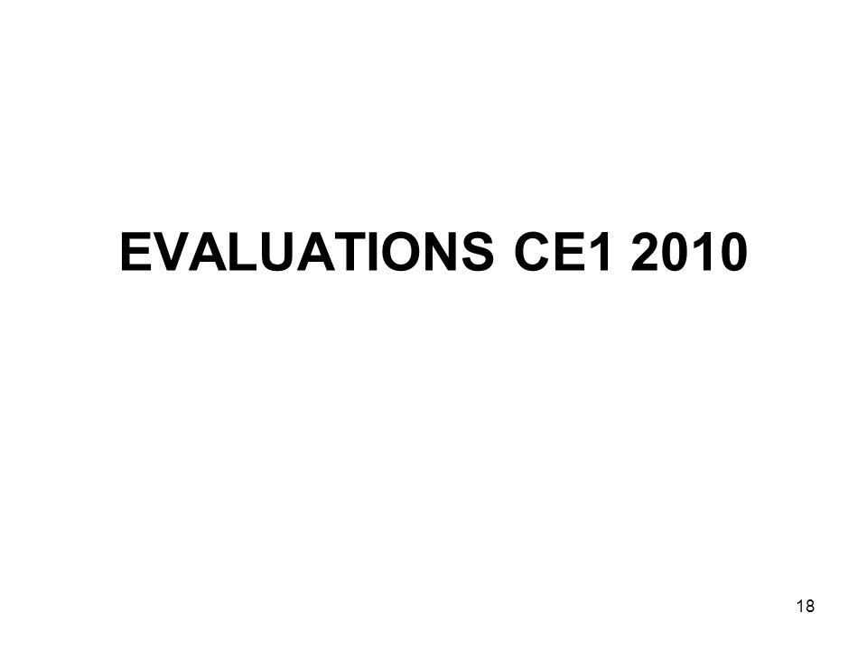 EVALUATIONS CE1 2010