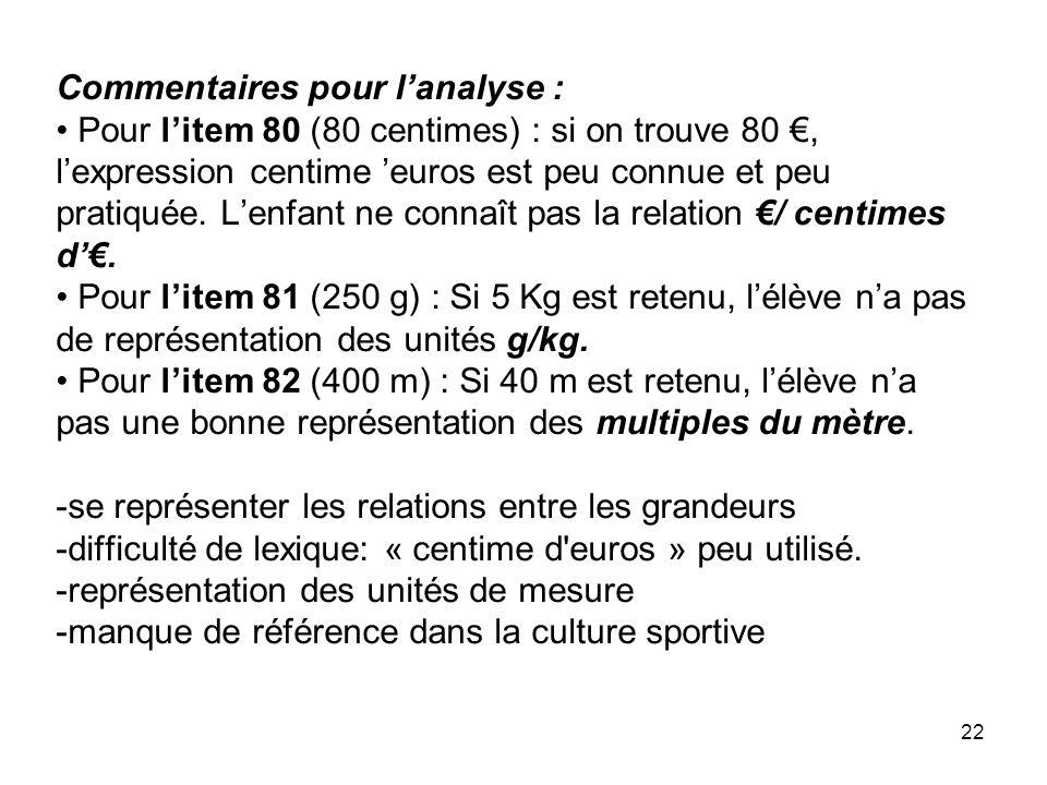 Commentaires pour l'analyse : • Pour l'item 80 (80 centimes) : si on trouve 80 €, l'expression centime 'euros est peu connue et peu pratiquée.