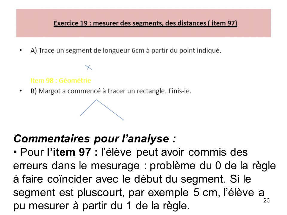 Commentaires pour l'analyse :