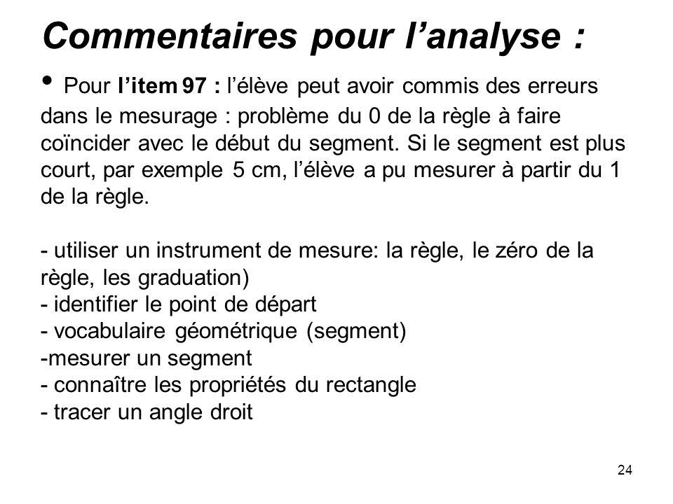 Commentaires pour l'analyse : • Pour l'item 97 : l'élève peut avoir commis des erreurs dans le mesurage : problème du 0 de la règle à faire coïncider avec le début du segment.