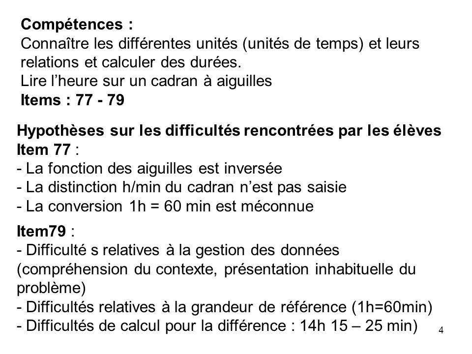 Compétences : Connaître les différentes unités (unités de temps) et leurs relations et calculer des durées.
