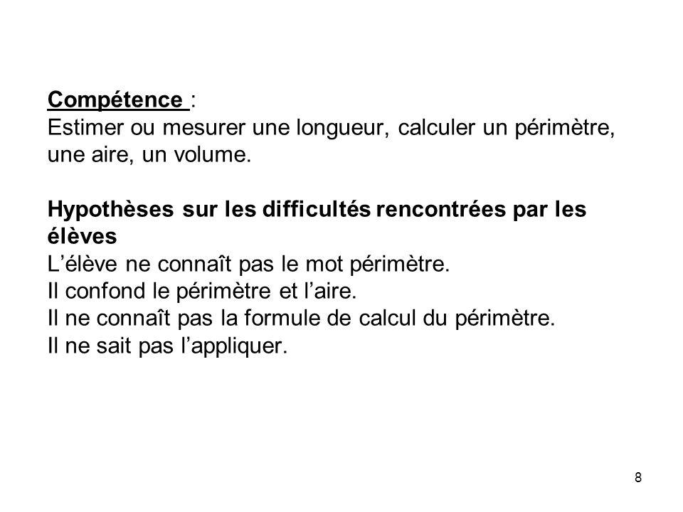 Compétence : Estimer ou mesurer une longueur, calculer un périmètre, une aire, un volume.