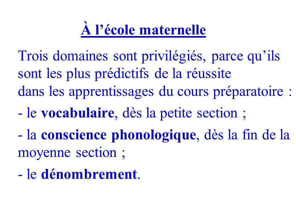 À l'école maternelle Trois domaines sont privilégiés, parce qu'ils sont les plus prédictifs de la réussite dans les apprentissages du cours préparatoire : - le vocabulaire, dès la petite section ; - la conscience phonologique, dès la fin de la moyenne section ; - le dénombrement.