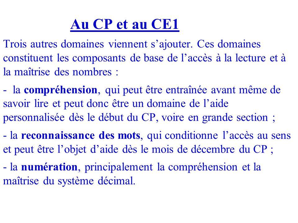 Au CP et au CE1 Trois autres domaines viennent s'ajouter
