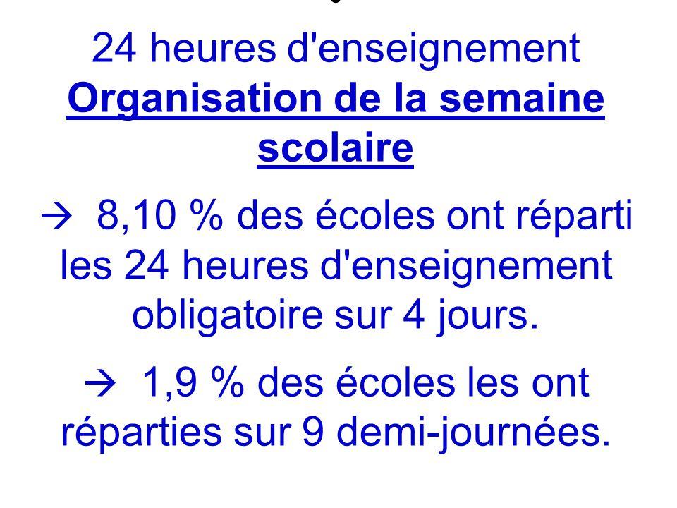 24 heures d enseignement Organisation de la semaine scolaire  8,10 % des écoles ont réparti les 24 heures d enseignement obligatoire sur 4 jours.