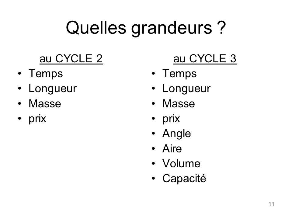 Quelles grandeurs au CYCLE 2 Temps Longueur Masse prix au CYCLE 3