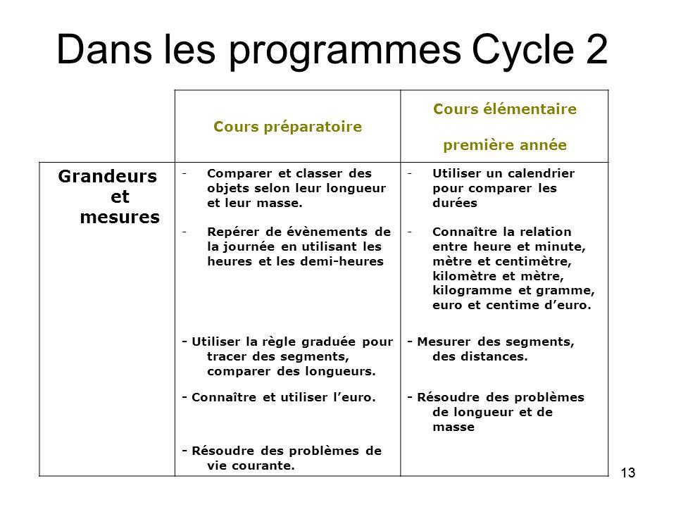 Dans les programmes Cycle 2