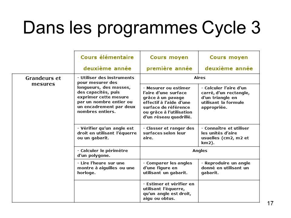 Dans les programmes Cycle 3
