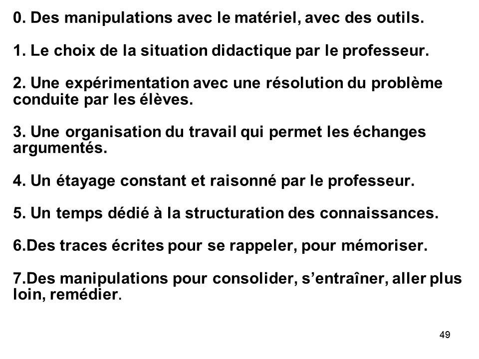 Des manipulations avec le matériel, avec des outils. 1