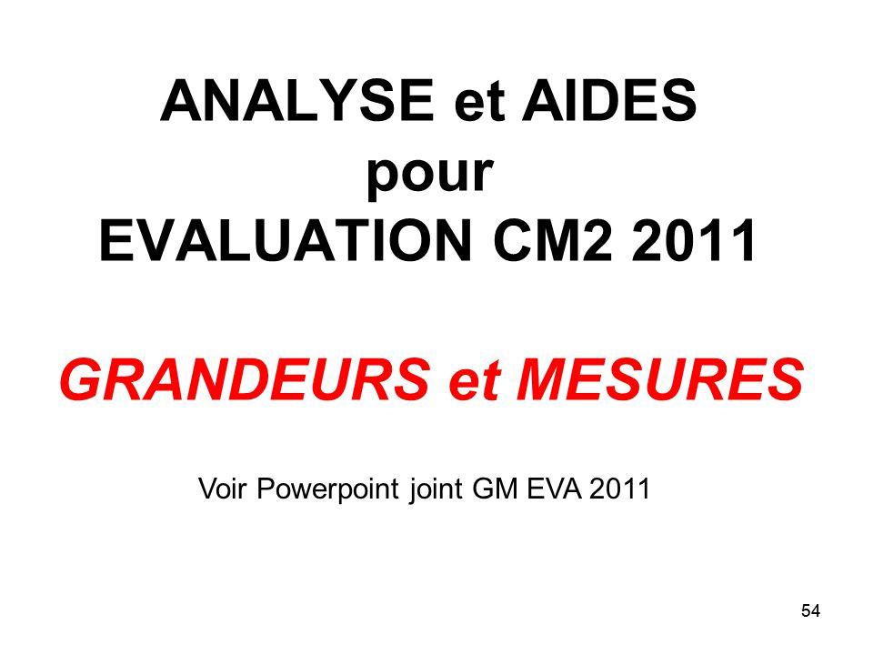 ANALYSE et AIDES pour EVALUATION CM2 2011 GRANDEURS et MESURES