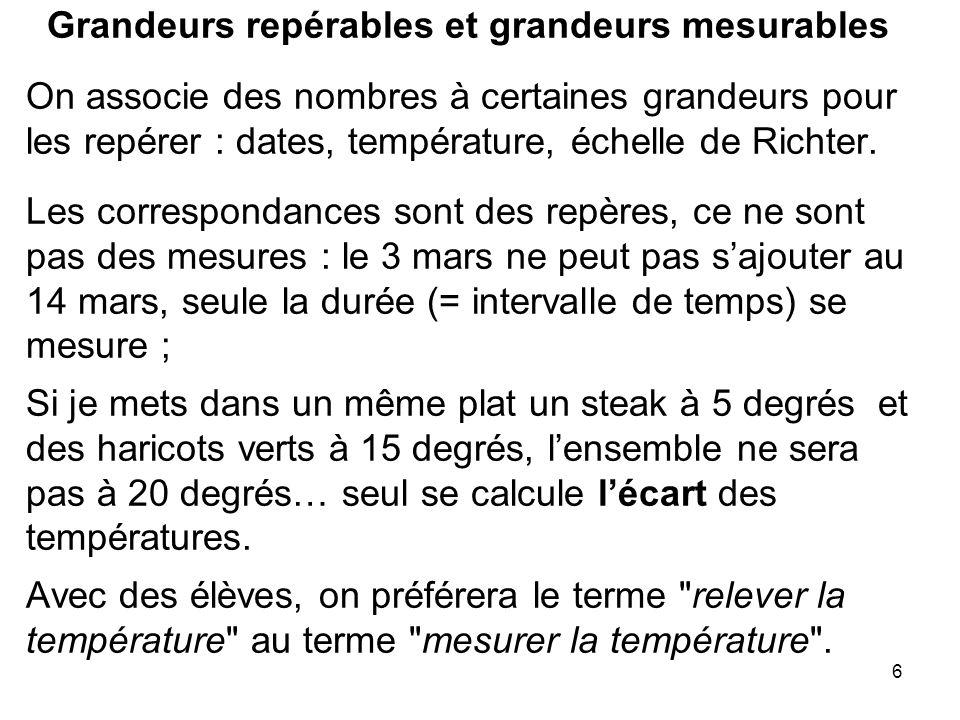 Grandeurs repérables et grandeurs mesurables On associe des nombres à certaines grandeurs pour les repérer : dates, température, échelle de Richter.