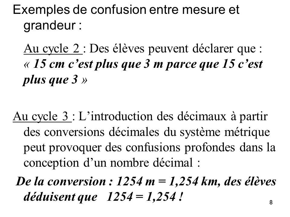 Exemples de confusion entre mesure et grandeur :