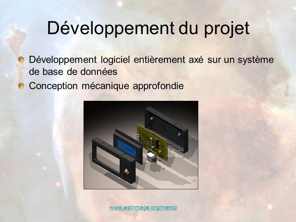 Développement du projet