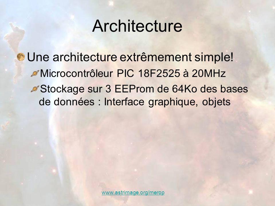 Architecture Une architecture extrêmement simple!