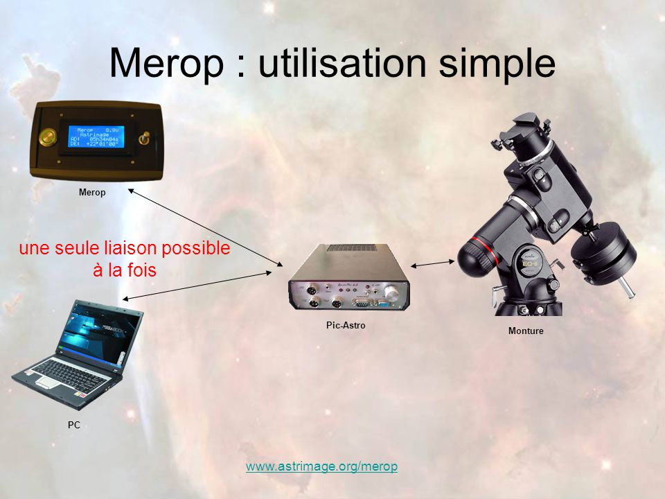 Merop : utilisation simple