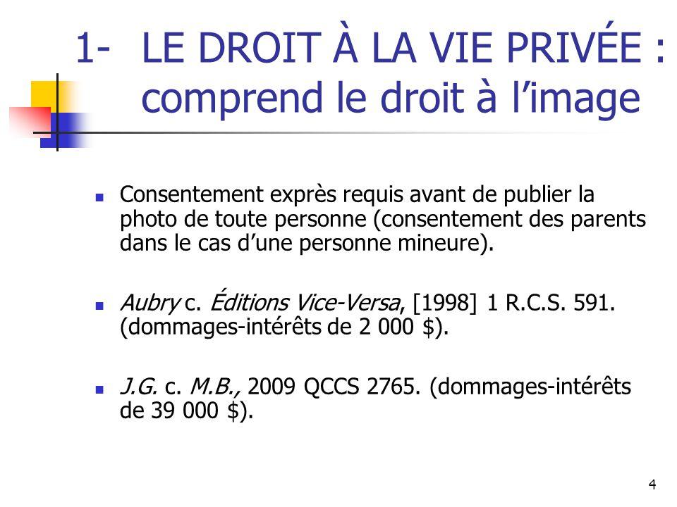 1- LE DROIT À LA VIE PRIVÉE : comprend le droit à l'image