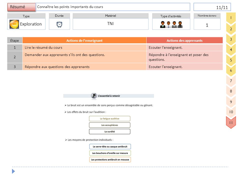 Actions de l'enseignant Actions des apprenants