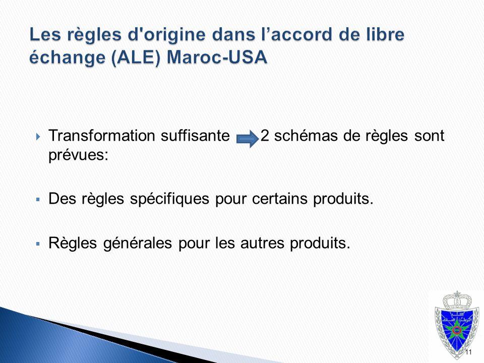 Les règles d origine dans l'accord de libre échange (ALE) Maroc-USA