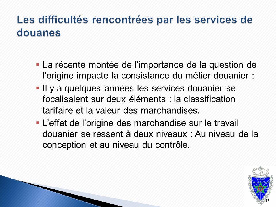 Les difficultés rencontrées par les services de douanes