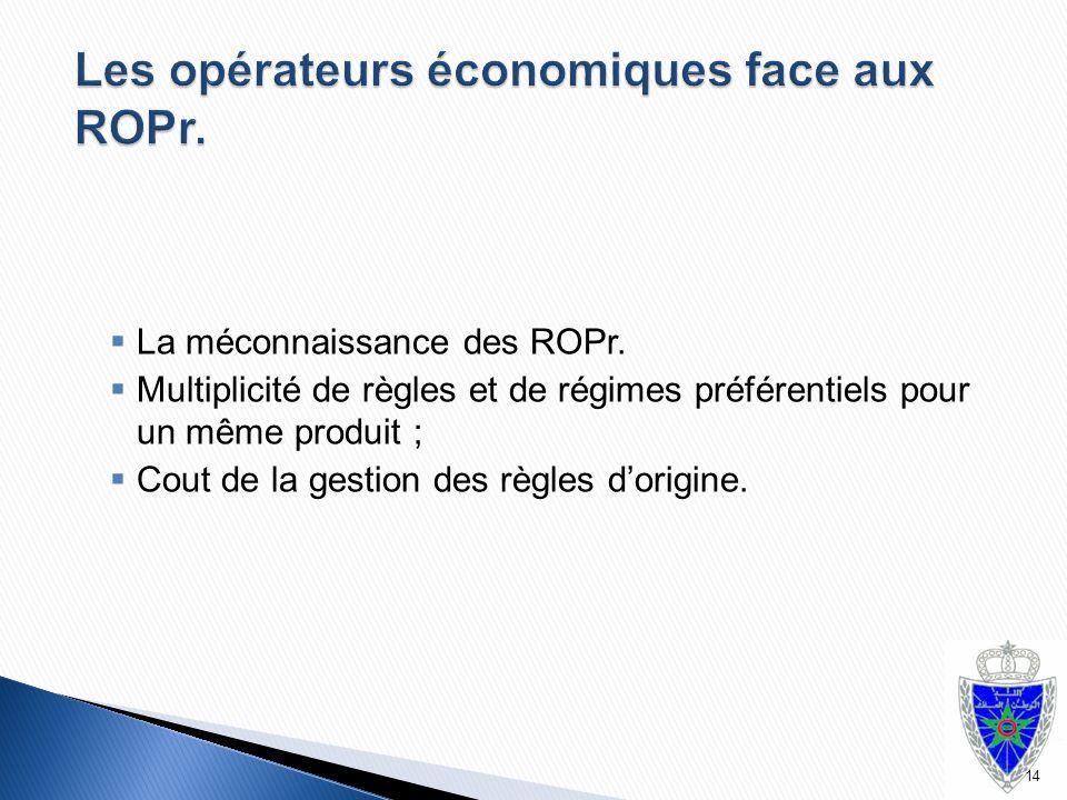 Les opérateurs économiques face aux ROPr.