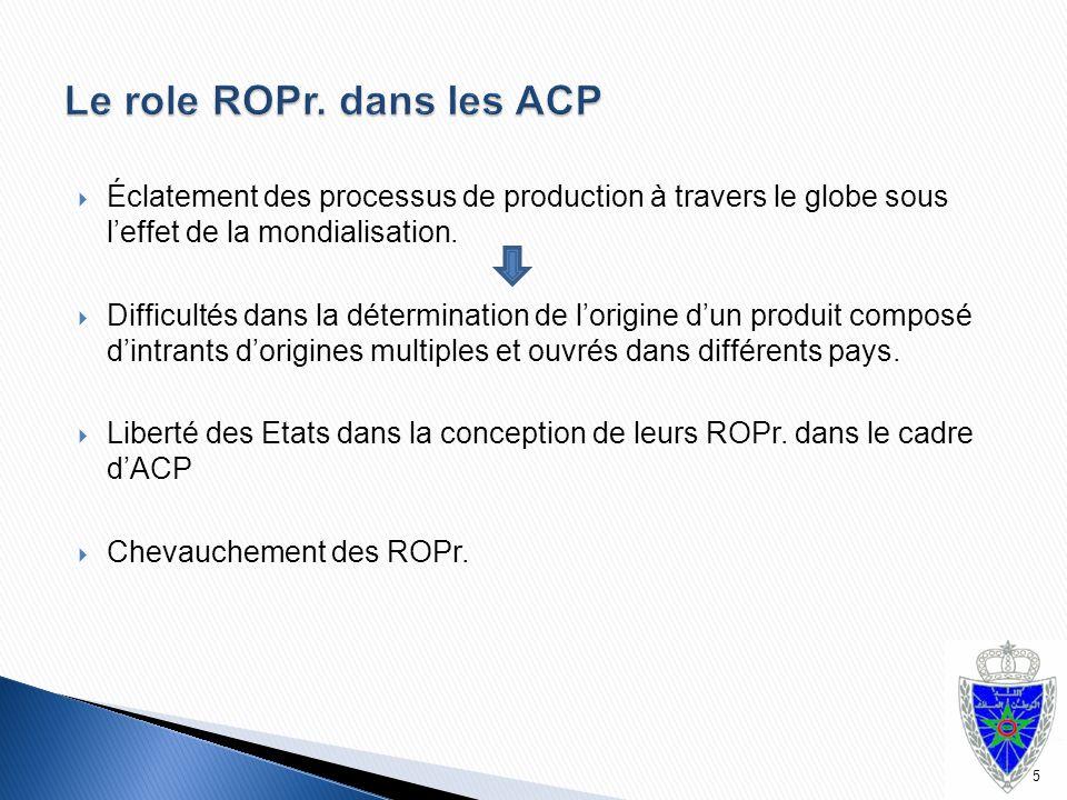 Le role ROPr. dans les ACP