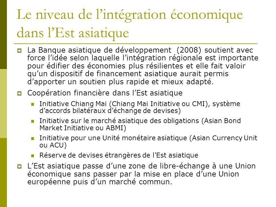 Le niveau de l'intégration économique dans l'Est asiatique