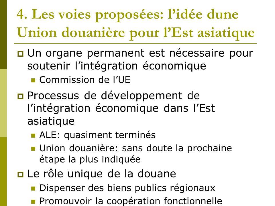 4. Les voies proposées: l'idée dune Union douanière pour l'Est asiatique