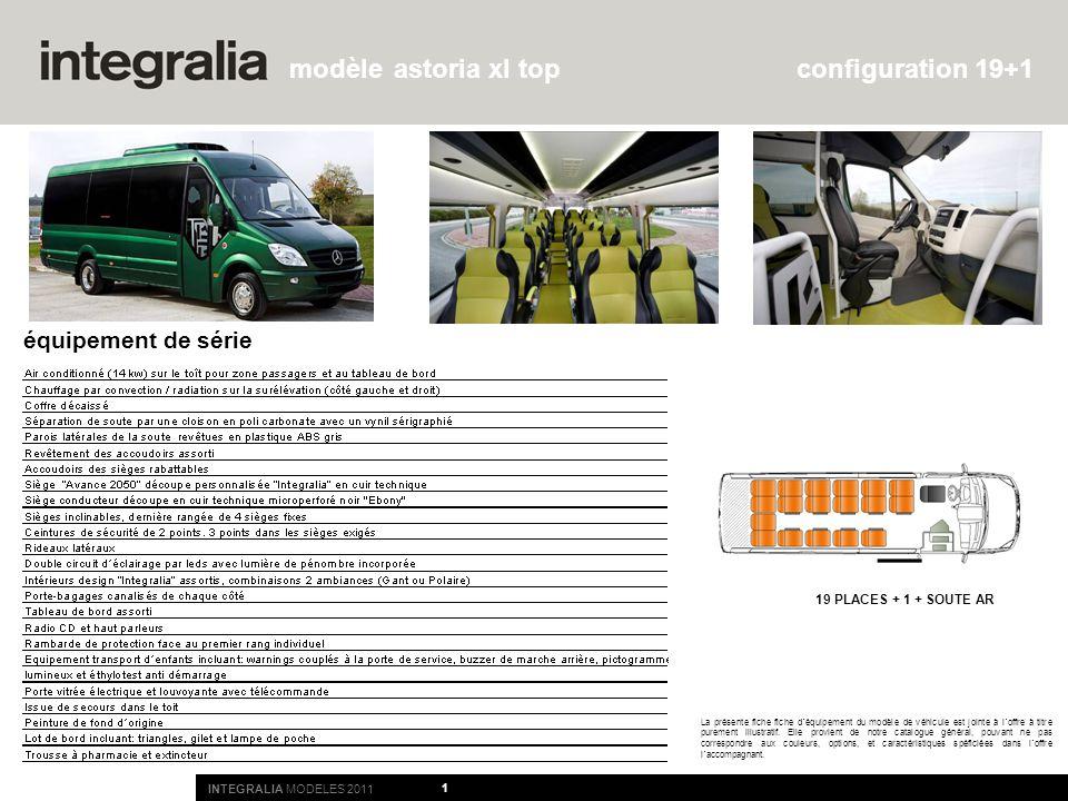 astoria xl top configuration 19+1 équipement de série