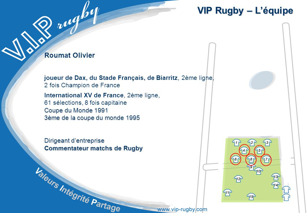 VIP Rugby – L'équipe Roumat Olivier