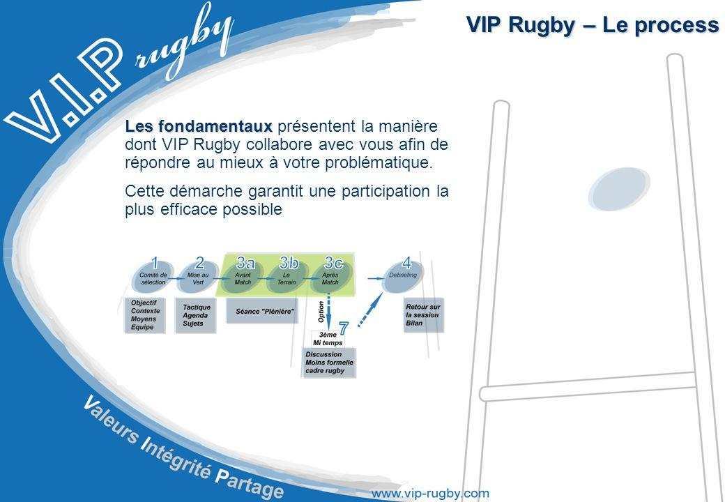 VIP Rugby – Le process Les fondamentaux présentent la manière dont VIP Rugby collabore avec vous afin de répondre au mieux à votre problématique.