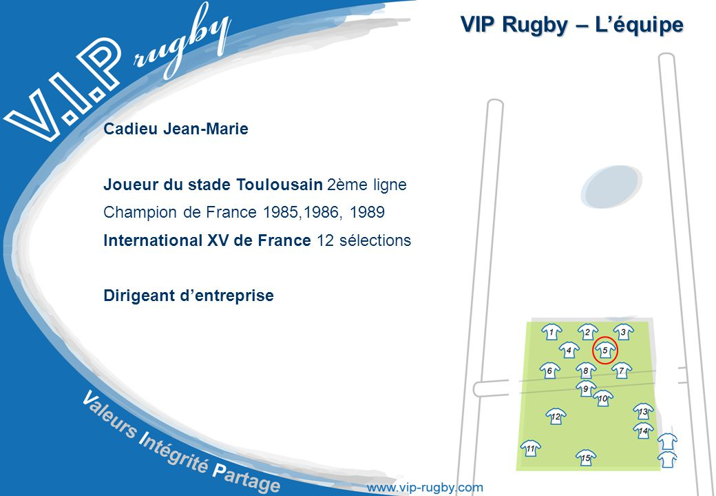 VIP Rugby – L'équipe Cadieu Jean-Marie