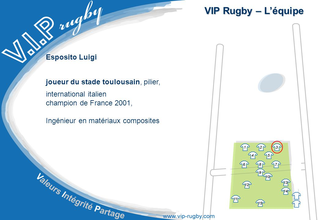 VIP Rugby – L'équipe Esposito Luigi